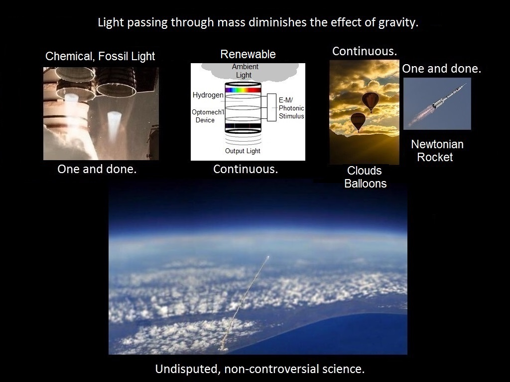 Continuous Radiation Pressure, Gravity Transparency, Hydrogen