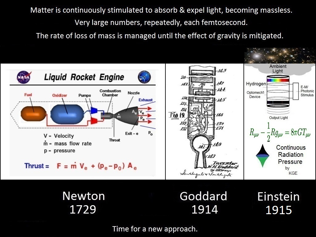 Continuous Radiation Pressure, Gravity Transparency, Hydrogen, Photon Propulsion, Photon Propulsion Pump, Continuous Thrust, Constant Acceleration, Speed Of Light Space Travel, Speed Of Light Propulsion