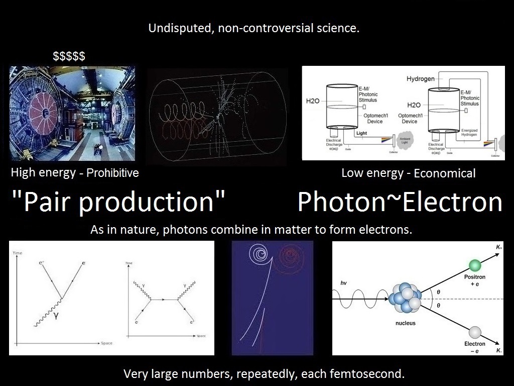 Low Energy Pair Production, Excess Aqueous Electron, Photon-Electron Conversion, Creating New Electrons