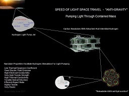 Anti Gravity Technology, Gravity Technology, Anti Gravity Propulsion, Continuous Radiation Pressure, Gravity Transparency, Hydrogen Light Pump Jet, KGE, Antigravity Physics, Relativistic Rocket, Photonic Pump Gravity, Photon Propulsion, Photon Propulsion Pump,  Breakthrough Propulsion Physics, Continuous Thrust, Constant Acceleration, Pump-Jet, Pump Jet, Pump-Jet Propulsion, Pump-Jet Propulsors, Pump-Jet Aircraft, Speed Of Light Space Travel, Speed Of Light Propulsion, Anti Gravity Science, Anti Gravity How It Works, Nature-Based Solutions, Nature-Based Solutions Energy, Nature-Based Solutions Fuel, Nature-Based Solutions To Climate Change, Artificial Hydrocarbon, Synthetic Fuel, Synthetic Hydrocarbons, Synfuel, Green Propellant, Green Propellant Infusion Mission, Green Propellant Thruster, Green Propellant Space Propulsion, Harnessing Light, Harnessing Light Energy, Artificial Hydrocarbons, Light Energy Conversion, Gravity Technology, Graphene Hydrogen Storage, Graphene Hydrogen Energy Storage, Graphene Hydrogen Storage Propulsion, Graphene Hydrogen Storage Light Propulsion, Graphene Hydrogen Light Propulsion, Graphene Hydrogen Light Pump, Graphene Hydrogen Storage Sweet Spot, Graphene Hydrogen Storage Boron Nitride Pillars, Graphene Hydrogen Storage White Graphene, Carbon Nanotubes Hydrogen Storage, Carbon Nanotubes Energy Storage, Carbon Nanotubes Hydrogen Storage Propulsion, Carbon Nanotubes Hydrogen Storage Light Propulsion, Carbon Nanotubes Hydrogen Light Propulsion, Carbon Nanotubes Hydrogen Light Pump, Carbon Nanotubes Hydrogen Storage Sweet Spot, Carbon Nanotubes Hydrogen Storage Boron Nitride Pillars, Carbon Nanotubes Hydrogen Storage White Graphene, Light Thruster, Photonic Thruster, Photonic Propulsion, Light-Breathing Electric Thruster, Air-Breathing Electric Thruster, Graphene Space Propulsion, Graphene Sponge Propulsion, Graphene Sponge Light Propulsion, Graphene Sponge Space, Graphene Sponge Light Space Propulsion, Light Thruster Propulsion, Photonic